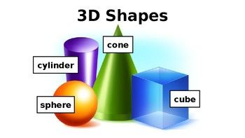 I created this presentation to help my students review 3D shapes for our unit test. The PPT will help you review the following concepts: plane vs. solid, solid shape names, whether shapes slide/stack/roll, attributes of solid shapes (edge, face, and vertex), composing/decomposing 3D shapes, and positional words (under, over, and next to).I included the 4 solid shapes required by my curriculum (Go Math): sphere, cube, cone, and cylinder.