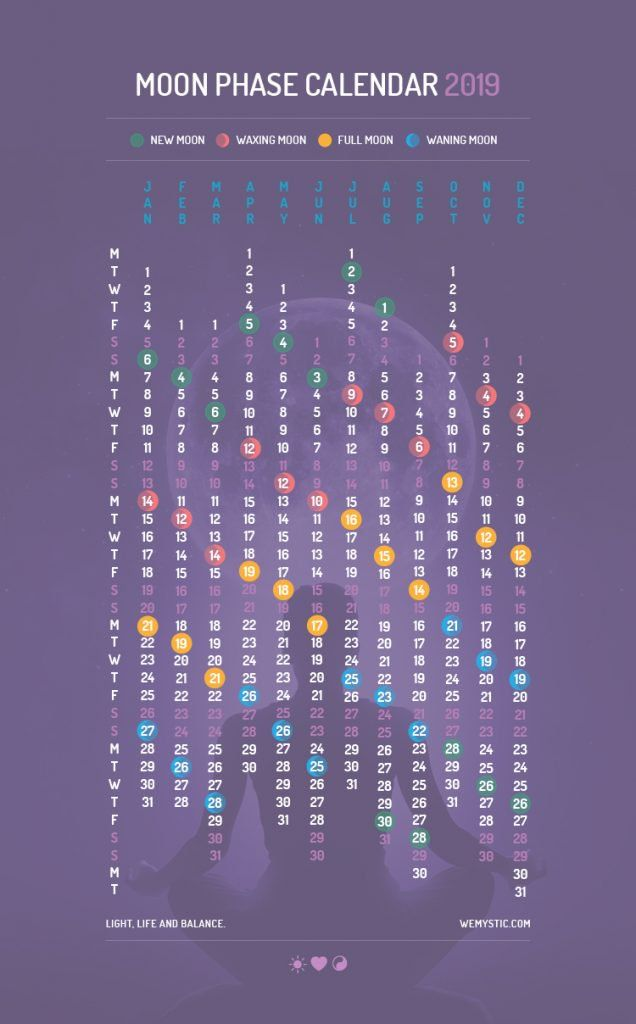 Lunar Calendar For June 2019 What To Expect Cosmic Calendar