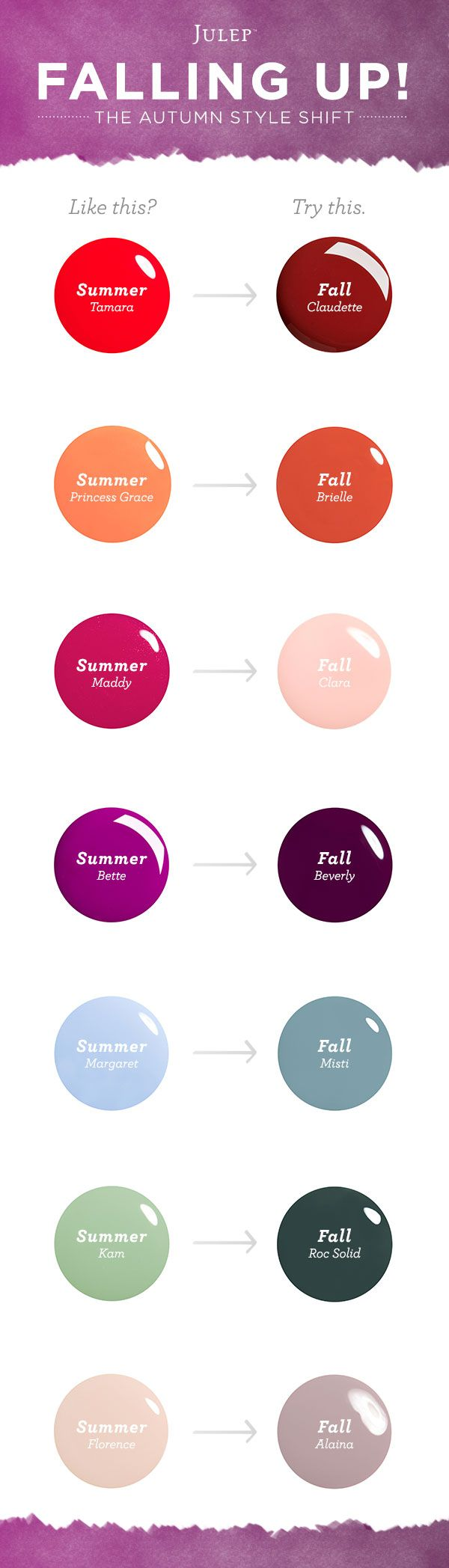 Seniors!  Check out the new fall colors for your photoshoot!  Sooooo pretty :) #julep #julepmaven #fallnails