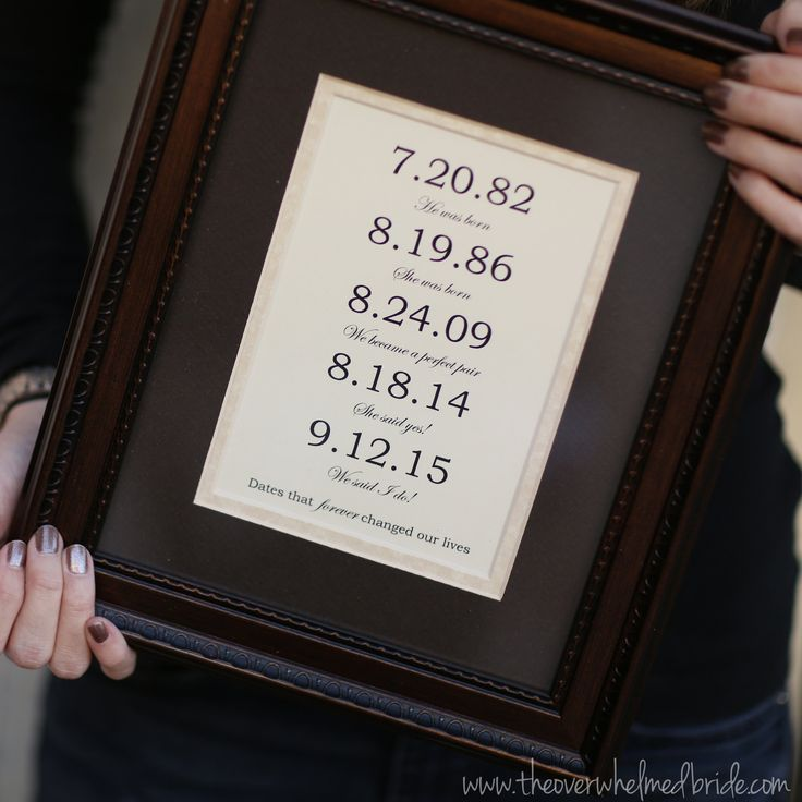 Today on The Bridal Boutique Custom Date Art by Mrs. Why Knot!