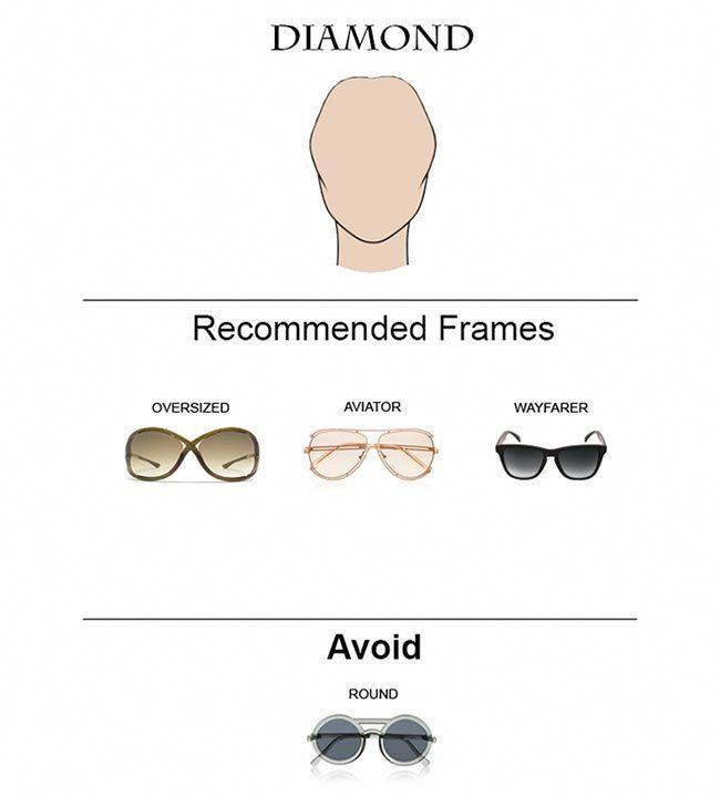 Glasrahmen Fur Diamant Gesichtsform Glaser Sonnenbrillen Brillen Faceshape Brillen Diamant Gesichtsform Brille Gesichtsform Frisur Gesichtsform