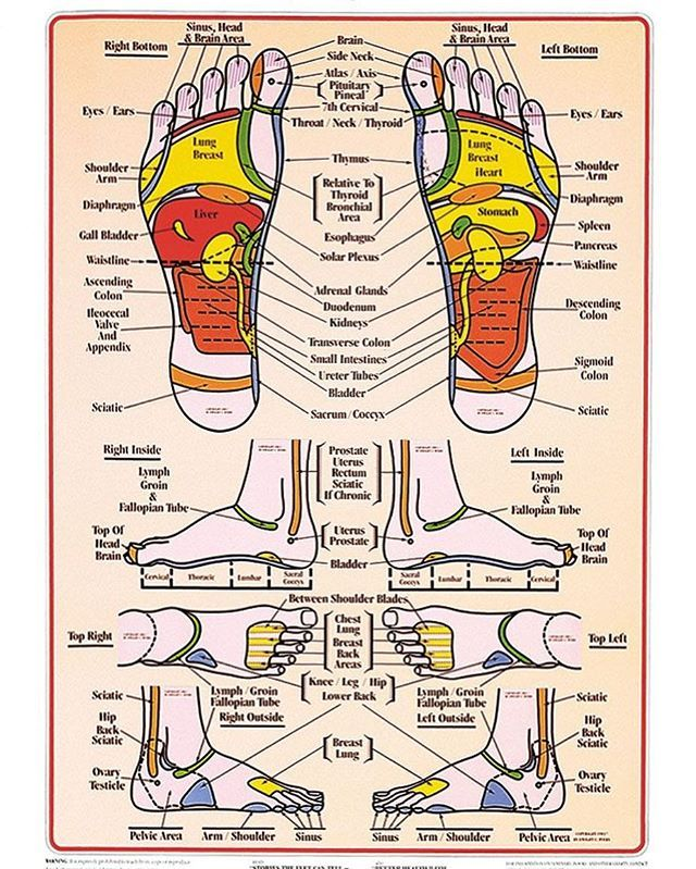 Currently Giving Myself A Delicious Foot Reflexology