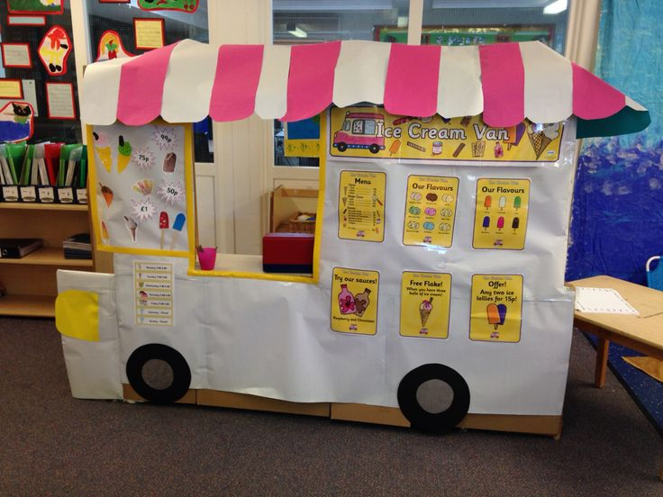 Ice cream van role play area early years seaside topic