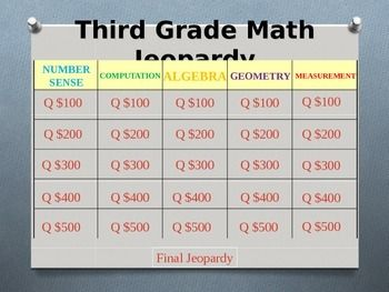 Pssa Math 6th Grade Jeopardy on Third Grade Language Arts Jeopardy
