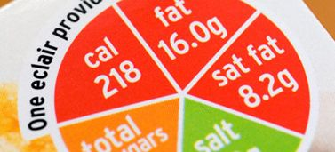 at home and on the go ways to cut down on saturated fat for a healthier lifestyle