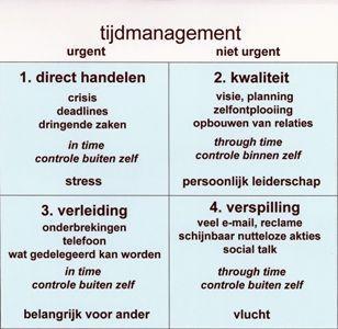 tijdmanagement