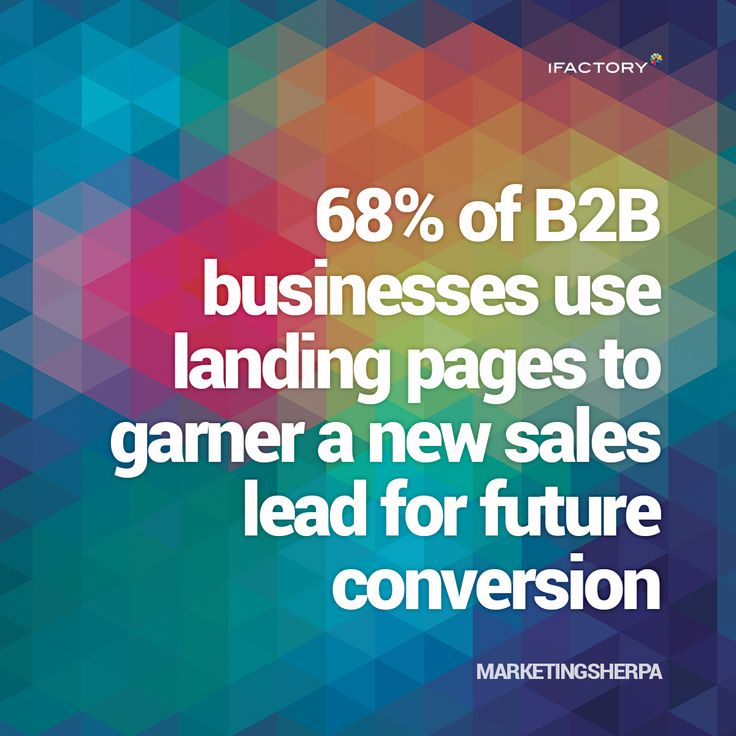 68% of B2B businesses use landing pages to garner a new sales lead for future conversion #ifactory #landingpages #marketing #digitalmarketing