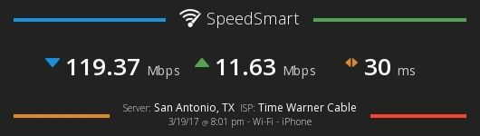 My Speed test Result - Download 119.37 Mbps - Upload 11.63 Mbps - Ping 30 Ms. What's yours? #SpeedSmart