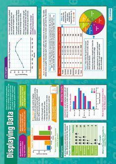 Displaying Data Poster