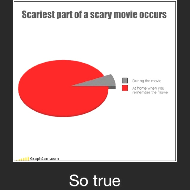 146 Best Horror Memes images in 2019 | Horror films, Funny ... |Its Scary Movie Time Meme
