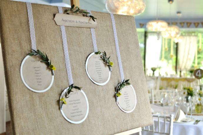 План рассадки гостей на свадьбе в стиле рустик.