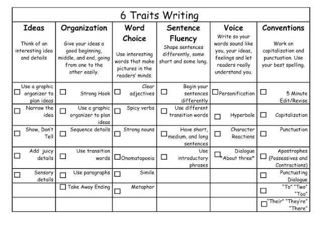 6 Traits Writing Board *Cafe Inspired* and Checklist - Teaching to Inspire with Jennifer Findley                                                                                                                                                                                 More