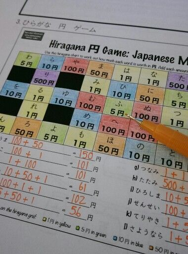 Numeracy in Japanese! Assign yen amounts to hiragana symbols and students to work out how much hiragana words are worth! Get them to find the most expensive hiragana word. #Japanese #hiragana #numeracy #numeracyinJapanese #numeracyinforeignlanguages