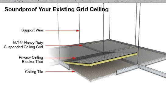 Improve Your Grid Ceilings   Sound Isolation Company