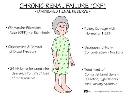 chronic renal failure vs. dyslipidemia - USMLE Forum