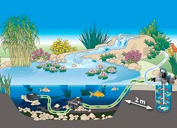 Resultado de imagen para cascadas artificiales para jardin for Jardines con lagos artificiales