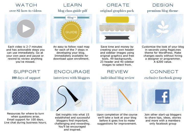 7 steps to starting your own blog from Emily @ Jones Design Company