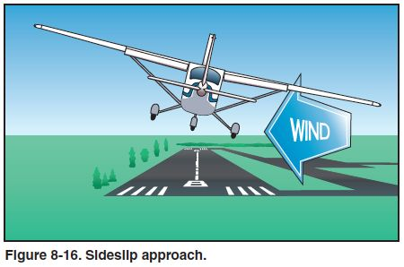 The Sideslip Approach - Airplane Flying Handbook - Chapter 8