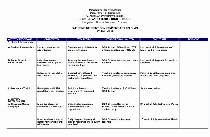 Pin On Simple Business Plan Templates