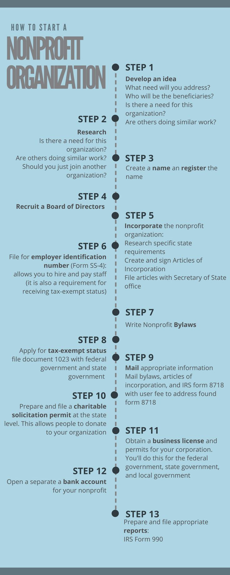 Looking to start a Nonprofit Organization? Here is a checklist of steps to form your nonprofit organization from start to finish!