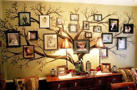Family tree :)