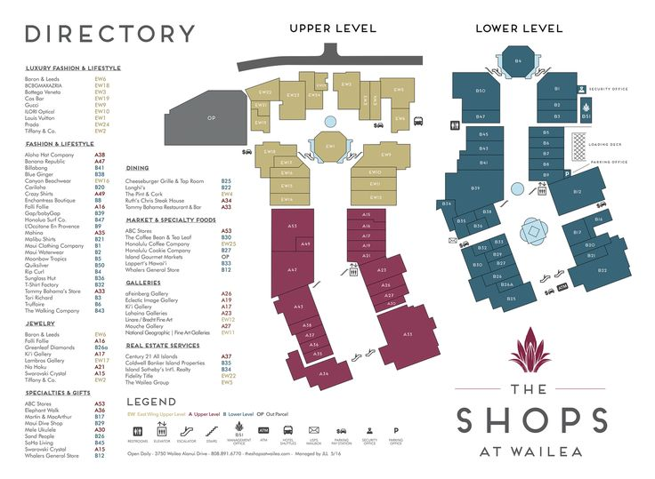 Directory Map — Shops at Wailea