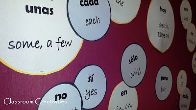 An example of a word wall in a high school Spanish classroom