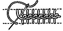 LOOPED STITCHES: vocabulary 3: Loop Stitch by Mrs. A. Christie London 1920