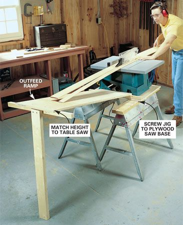 17 Best Images About Potting Shed On Pinterest Sled Garage Makeover And Table Saw