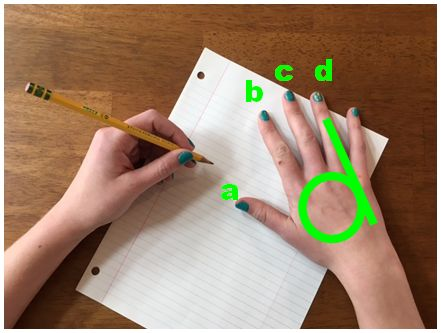 """Many students, especially those with dyslexia, struggle with reversing letters. While problems with letter reversals will never completely end for a truly dyslexic student, there are strategies that may lessen the frequency of reversals. ....Follow for Free """"too-neat-not-to-keep"""" teaching tools & other fun stuff! :)"""