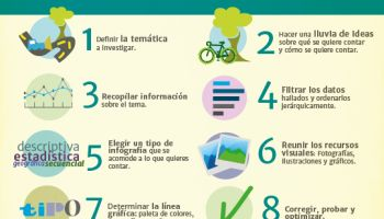Cómo hacer una infografía periodística en 8 pasos #infografia #infographic