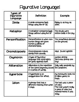 814 Best School Figurative Language Images On Pinterest