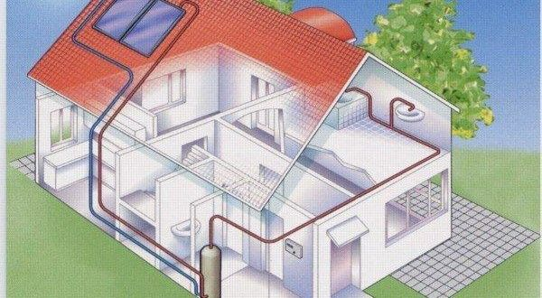 How Solar Thermal Works In Your Home