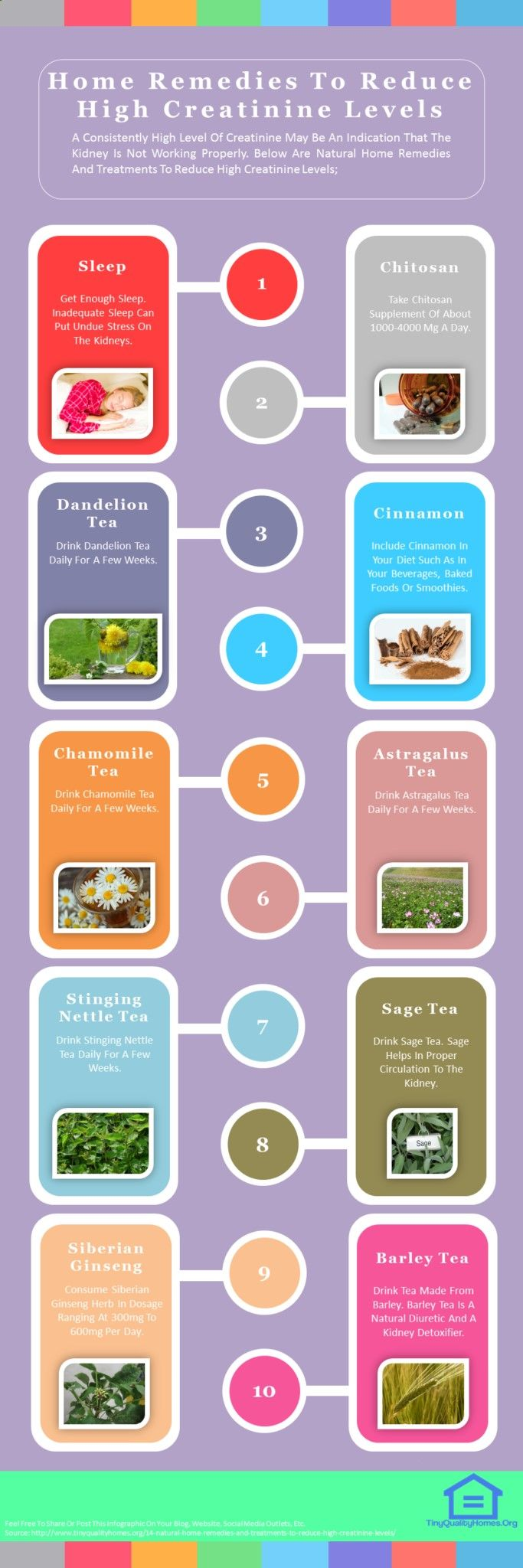 14 Natural Home Remedies And Treatments To Reduce High Creatinine Levels: This Guide Shows The Following; How To Reduce Creatinine Level Naturally, How To Lower Creatinine Levels With Diet, Foods To Lower Creatinine Levels, How To Lower Creatinine Levels With Herbs, How To Lower Creatinine Level Without Dialysis, How To Reduce Creatinine Level In Ayurvedic Treatment, How To Reduce Creatinine And Urea Level, How To Lower Creatinine Levels Mayo Clinic, Etc.