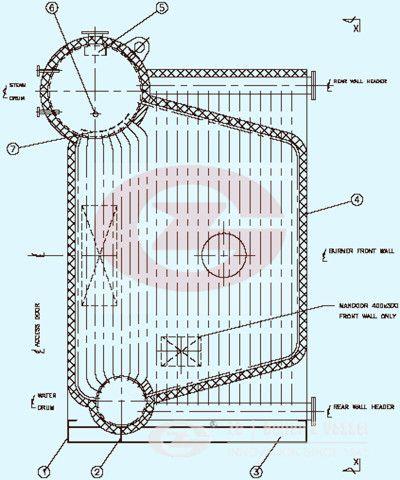 Pin By Industrialboiler Zgsteamboiler On Steam Boiler