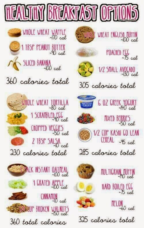 Best Low Calorie Fast Food Options