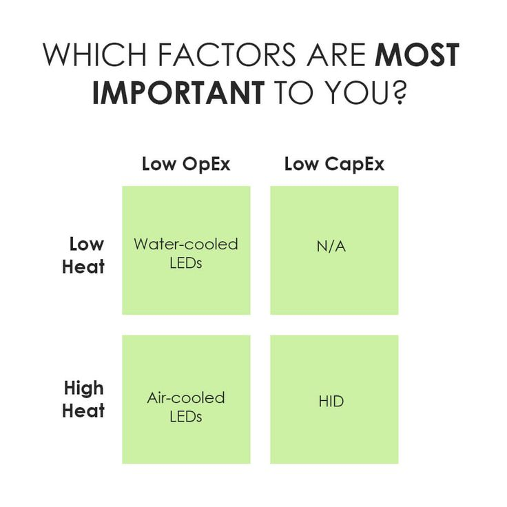 factors-lighting