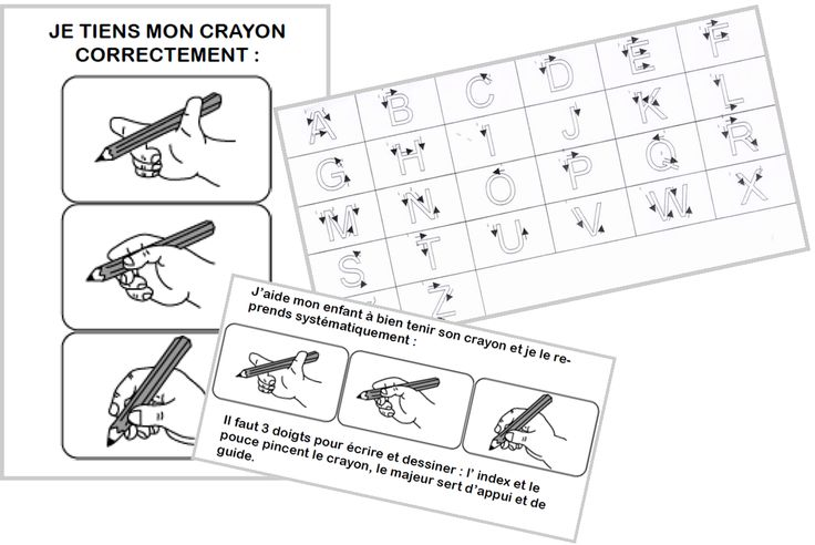 Astuces pour préparer la main à écrire! Bonne position. Liens.