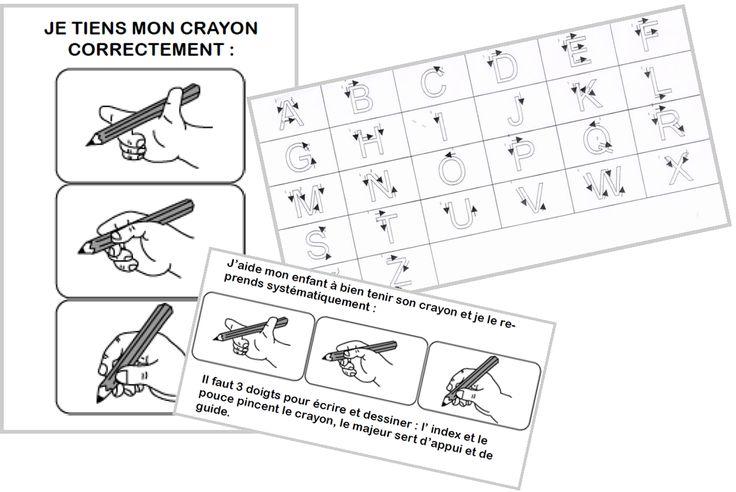 Graphisme : délier les doigts et le bras - position d'écriture et aide au difficultés - dys é moi Zazou et Madel