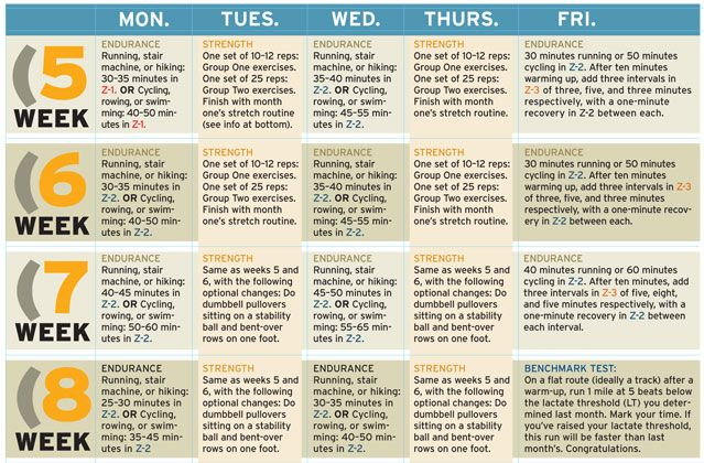 how to build endurance in a month