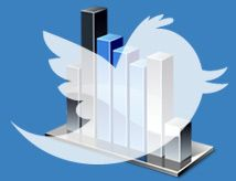 Twitter Analytics: How to Get Your Twitter Analytics Free ~ Netwark