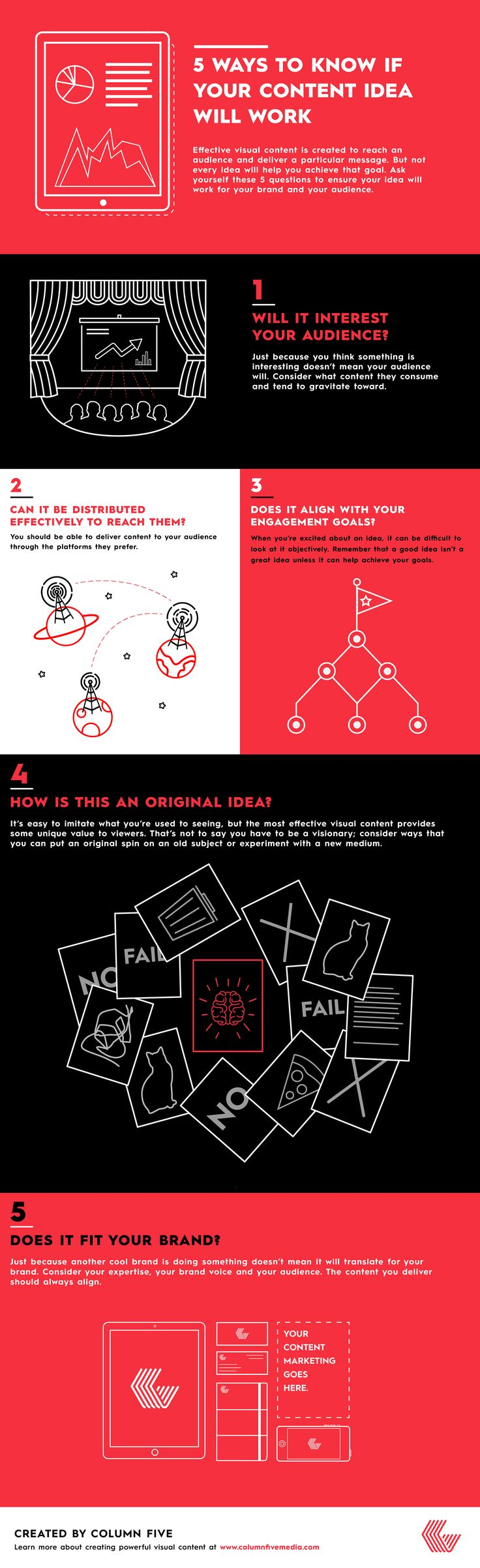 5 ways to know if your content idea will work