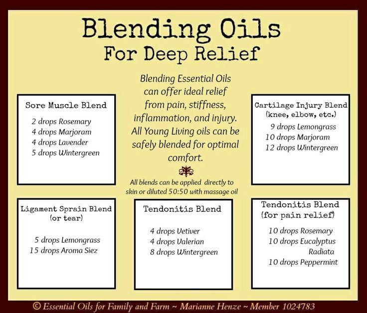morning essential oil blends   Blending Oils