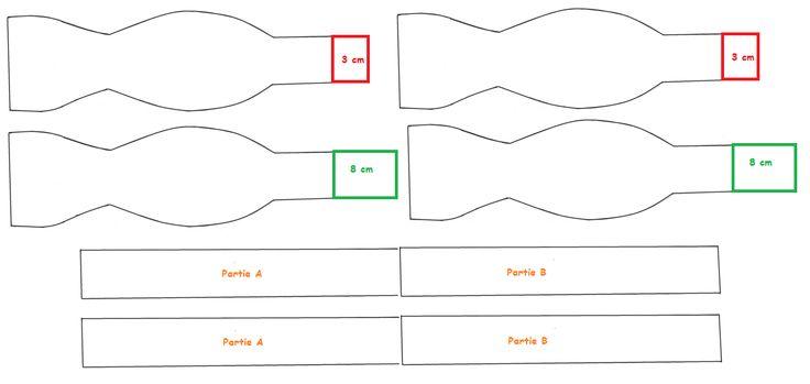 schéma 1 noeud pap