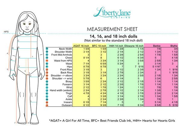 11, 14, 16, and slim 18 Inch Doll Measurement Chart | See how they compare, will these patterns work for other dolls you might have? Chances are they're pretty close! | Pixie Faire