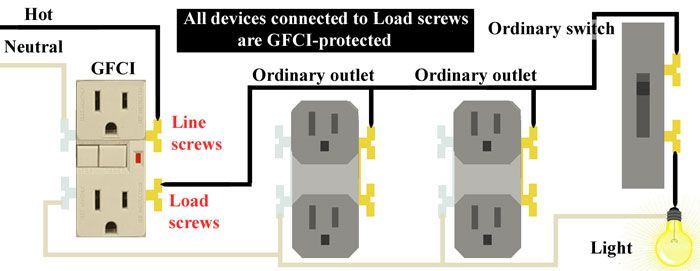 GFCI outlet and switch wiring Home electrical wiring
