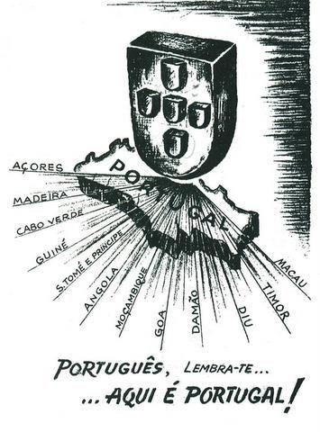This is Portugal - Estado Novo propaganda