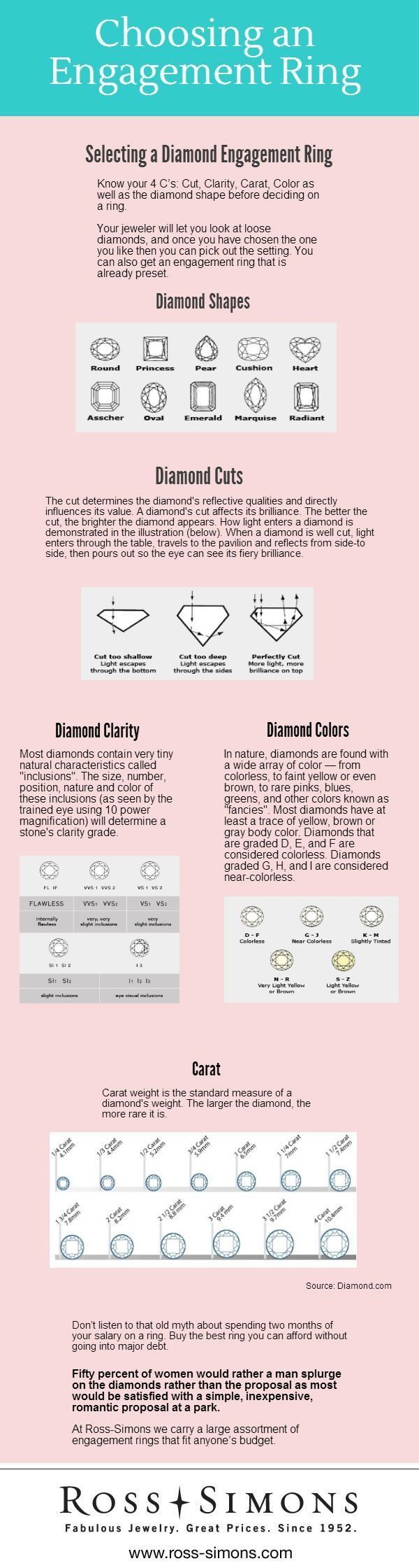 14 Best Diamond Info Images On Pinterest Diamond Sizes