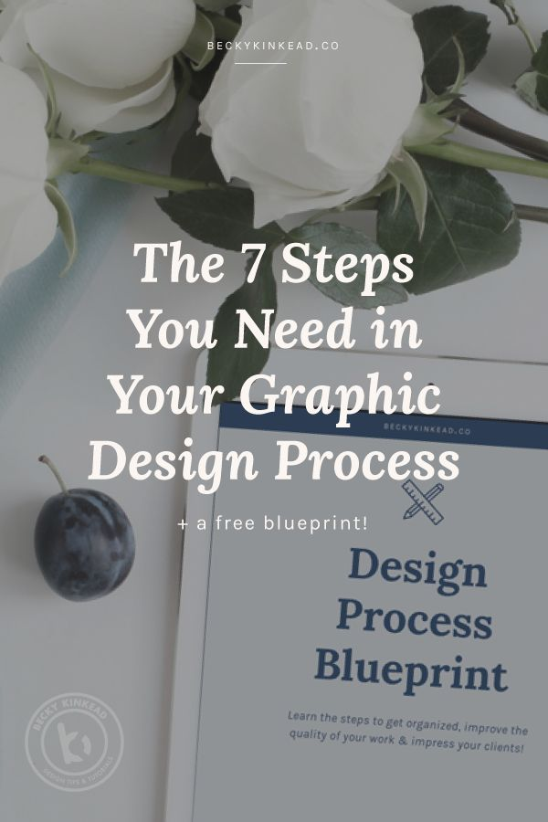 The 7 steps you need in your graphic design process (+ a free blueprint!) — Becky Kinkead