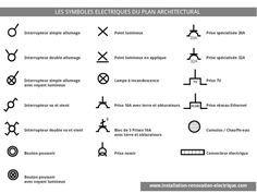 Les symboles du plan électrique architectural